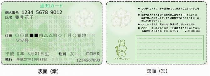 番号 個人 個人番号通知書および通知カードについて
